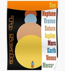 Planets - Size to Scale Poster
