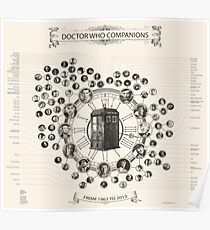 Doctor Who Companion Chart ! Poster