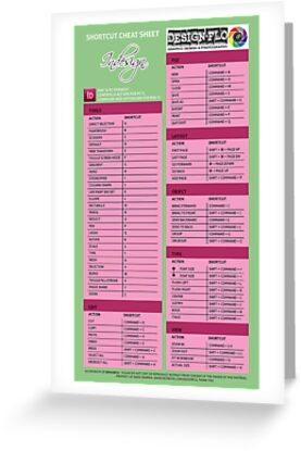 Adobe In Design Cheat Sheet Guide by david261272