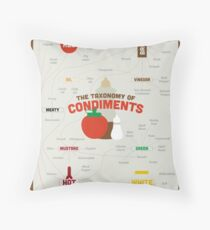 The Taxonomy of Condiments Throw Pillow