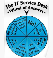 The IT Service Desk Wheel of Answers. Poster