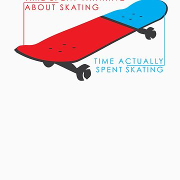 Skateboard infographic by Ketchumificatio