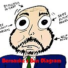 Bernanke the Ben Diagram by Binary-Options