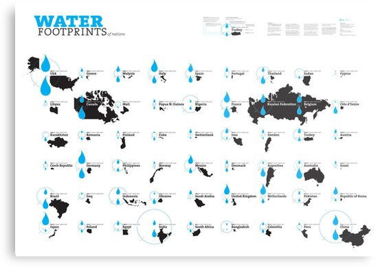 Virtual Water Footprint of Nations by Timm Kekeritz