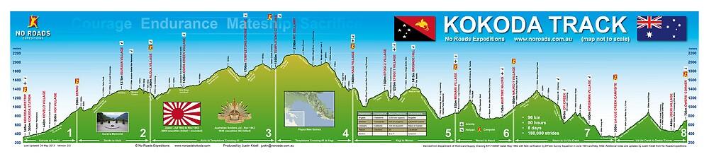 Kokoda Track Wall Map by noroads