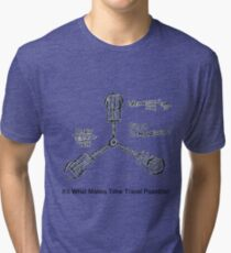 Flux Capacitor Tri-blend T-Shirt