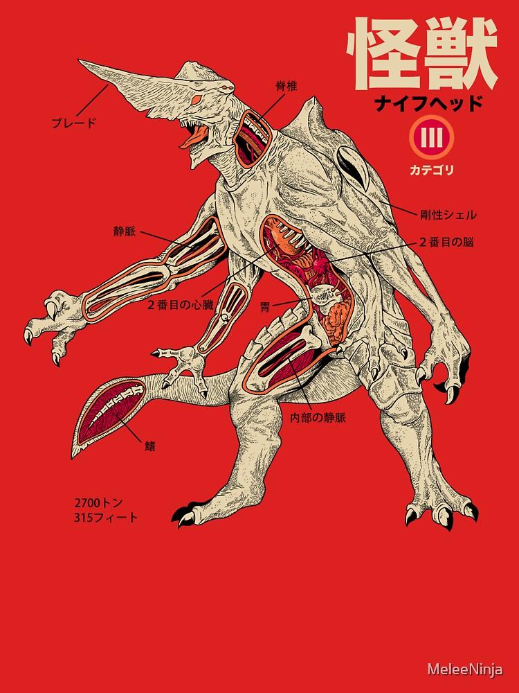 Kaiju Anatomy by MeleeNinja