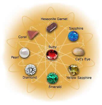 Opal Stone Astrology by csdnsbndvsfs