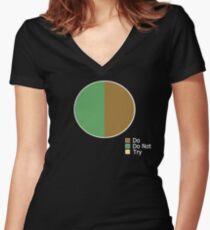 Pie Chart of Jedi Wisdom Women's Fitted V-Neck T-Shirt