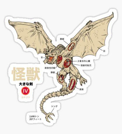 Kaiju Anatomy 2 Sticker