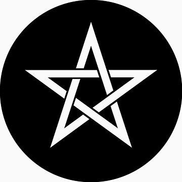 Pentagram Ideology by ideology