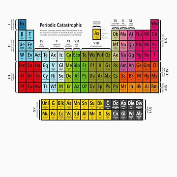 Periodic table by halamadrid
