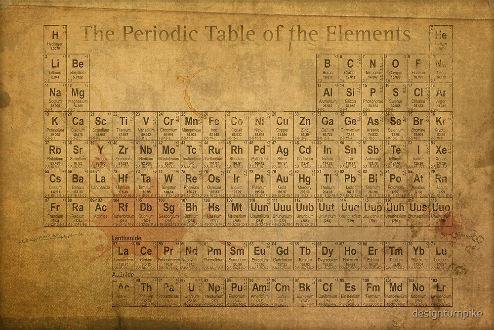 Lovely Periodic Table Of The Elements Vintage Chart On Worn Stained Distressed  Canvas