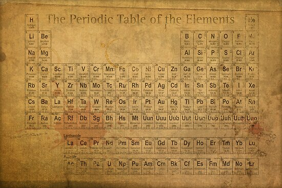 Periodic table of the elements vintage chart on worn stained periodic table of the elements vintage chart on worn stained distressed canvas by designturnpike urtaz Gallery