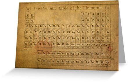 Periodic table of the elements vintage chart on worn stained periodic table of the elements vintage chart on worn stained distressed canvas by designturnpike urtaz Choice Image