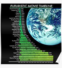 Future Movie Timeline Poster