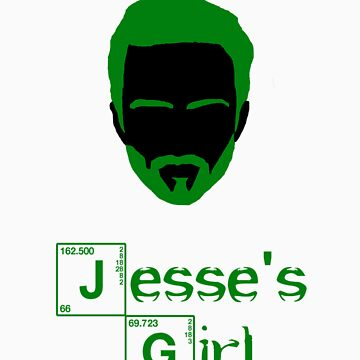 Jesse's Girl by NicoleLiane