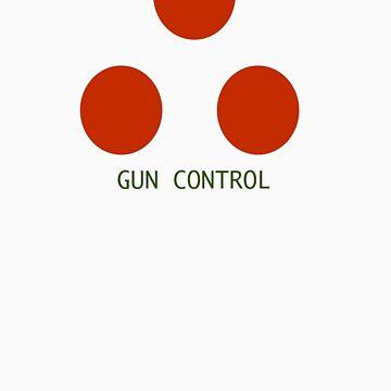 Predator gun control by joaopim