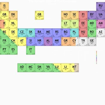 Periodic Table of Europeans T-shirt (dark) by glyphobet