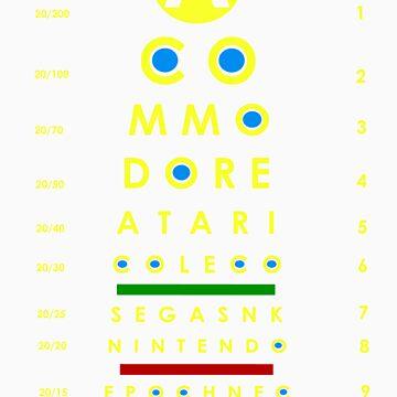 arcade eye chart by webbelot