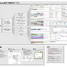PE101 Japanese: Windows実行可能形式 by Ange Albertini