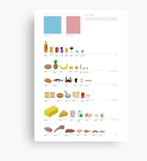 Fancy a Byte?: Food Pixel-Art Infographic Canvas Print