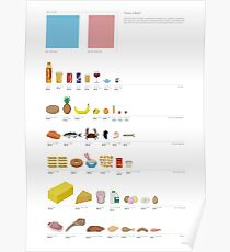 Fancy a Byte?: Food Pixel-Art Infographic Poster