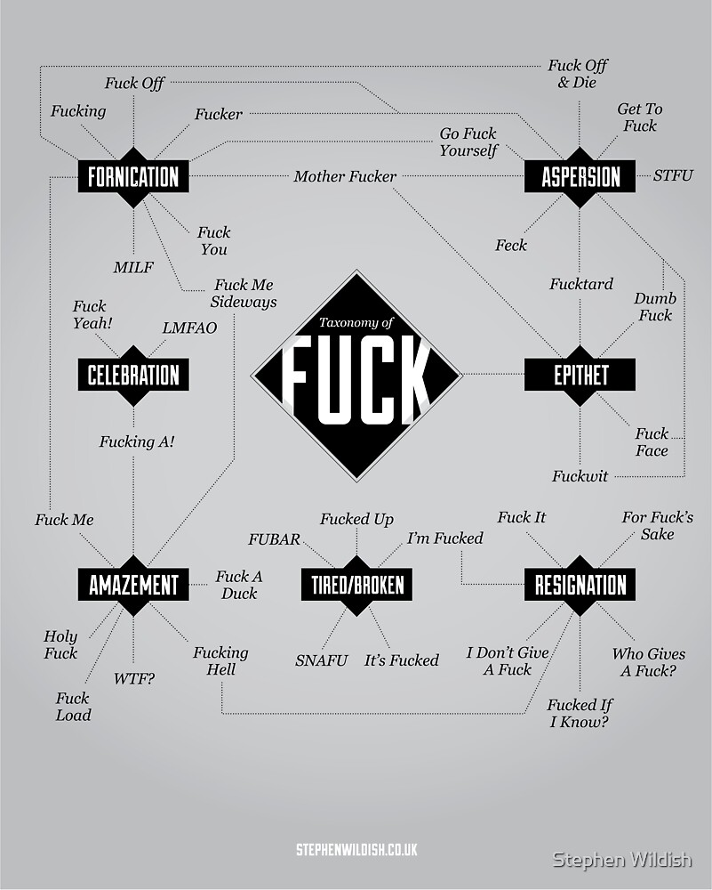 A Taxonomy of Fuck by Stephen Wildish