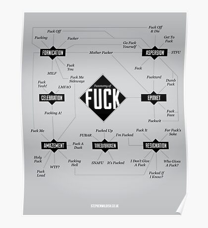 A Taxonomy of Fuck Poster