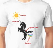 Why unicorns are farting rainbows (scientific explanation) Unisex T-Shirt
