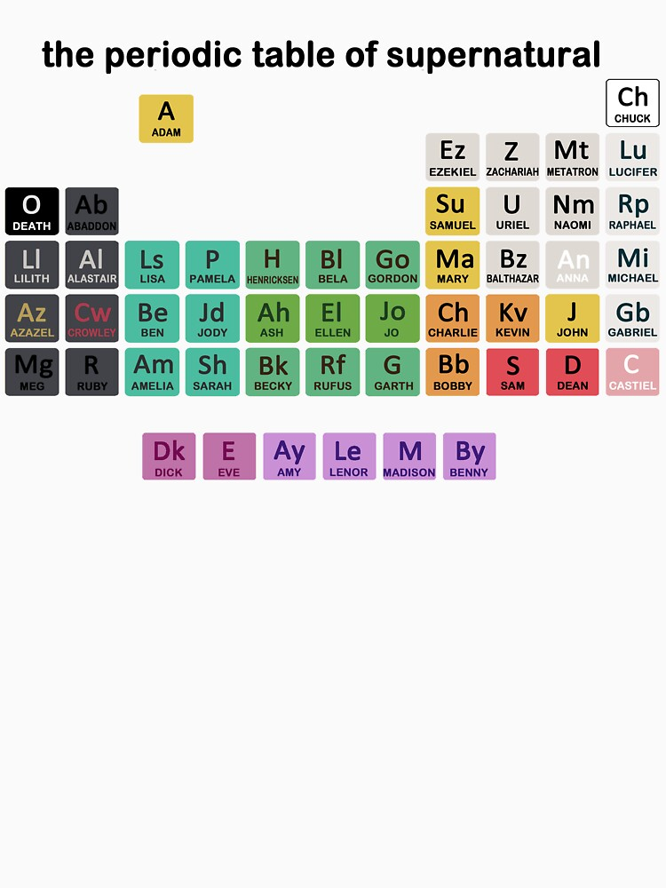 The Periodic Table Of Supernatural Unisex T Shirt By Enzonia