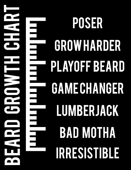 Beard Growth Chart Photographic Prints By Geekingoutfitte Redbubble