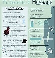Benefits of Massage Therapy by EvaStall