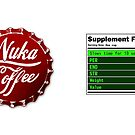 Nuka Coffee by jimiyo