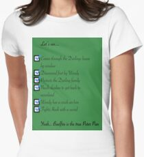 Whose the real Peter Pan Women's Fitted T-Shirt