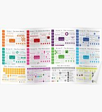 Element Infographics: All in One Poster