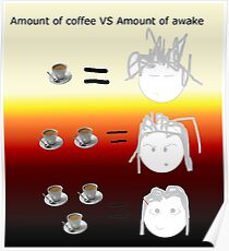 Amount of coffee vs amount of awake Poster