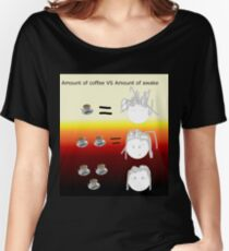 Amount of coffee vs amount of awake Women's Relaxed Fit T-Shirt