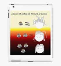 Amount of coffee vs amount of awake iPad Case/Skin