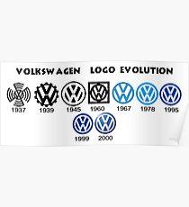 Volkswagen Logo Evolution Poster