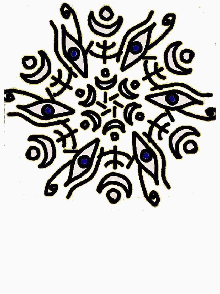 Eye of Horus symmetry von Candor
