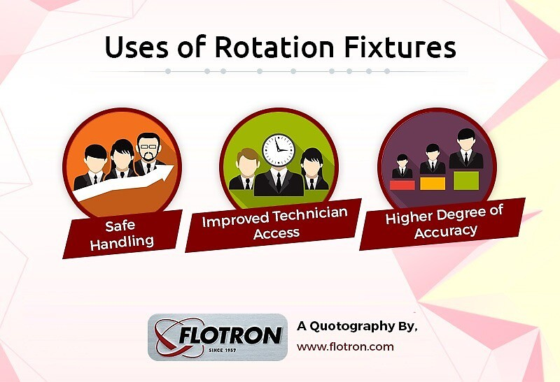A Quotography on the Uses of Rotation Fixtures by Flotron, Inc.