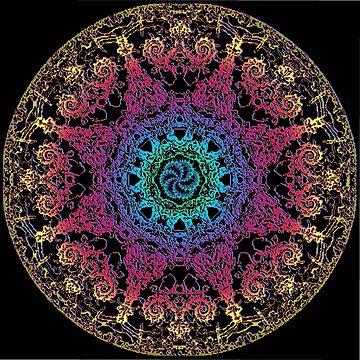 Bliss Energy Yoga Chakra Mandala by svahha