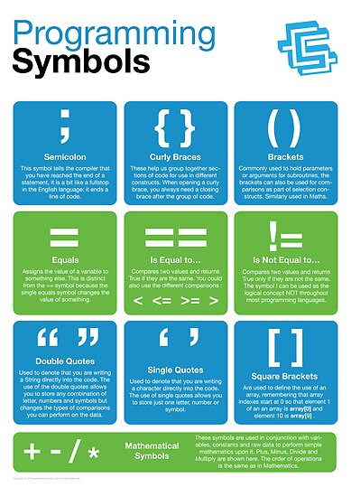 Programming Symbols Coding Literacy Posters By Lessonhacker