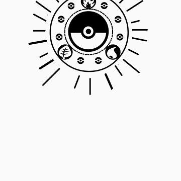 Pokemon Begins by omgkatkat