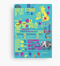 'The Great Storm of 1987' - Infographic poster Canvas Print