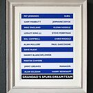 All Time Favourite Football XI Print  by snollygoster