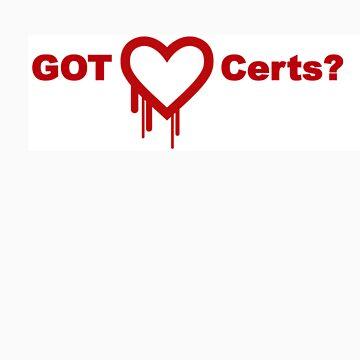 Heartbleed Got Certs? by eglute