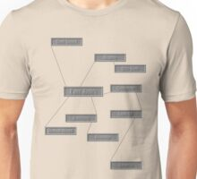 Fight Club - I Am Jack's... Unisex T-Shirt