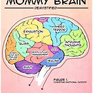 How Baby #38: Mommy Brain by chaoslindsay